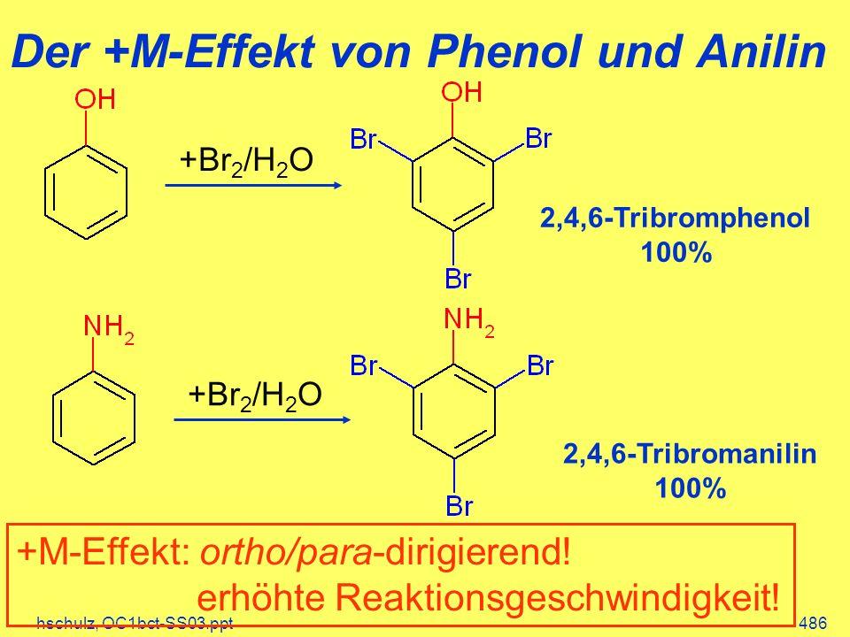 Der +M-Effekt von Phenol und Anilin