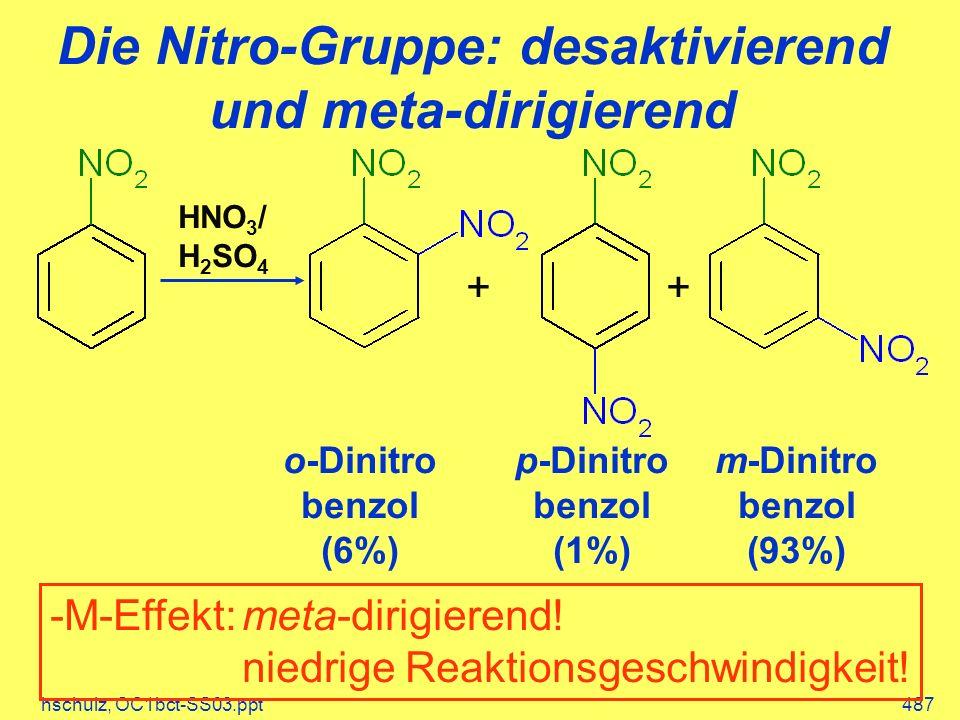 Die Nitro-Gruppe: desaktivierend und meta-dirigierend