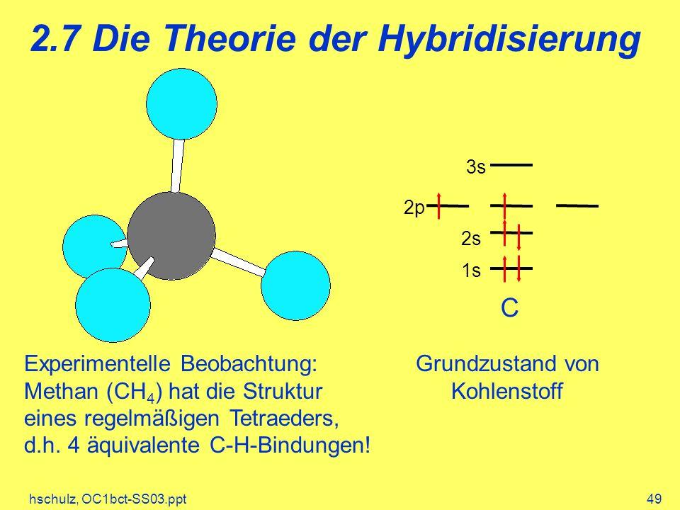 2.7 Die Theorie der Hybridisierung