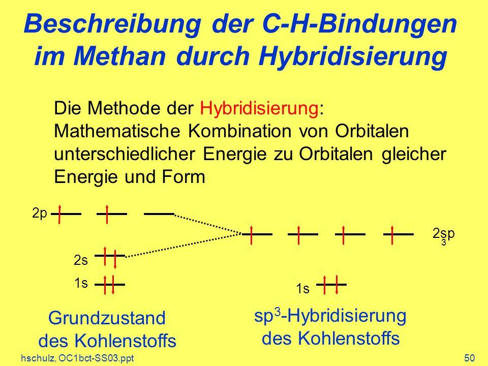Beschreibung der C-H-Bindungen im Methan durch Hybridisierung