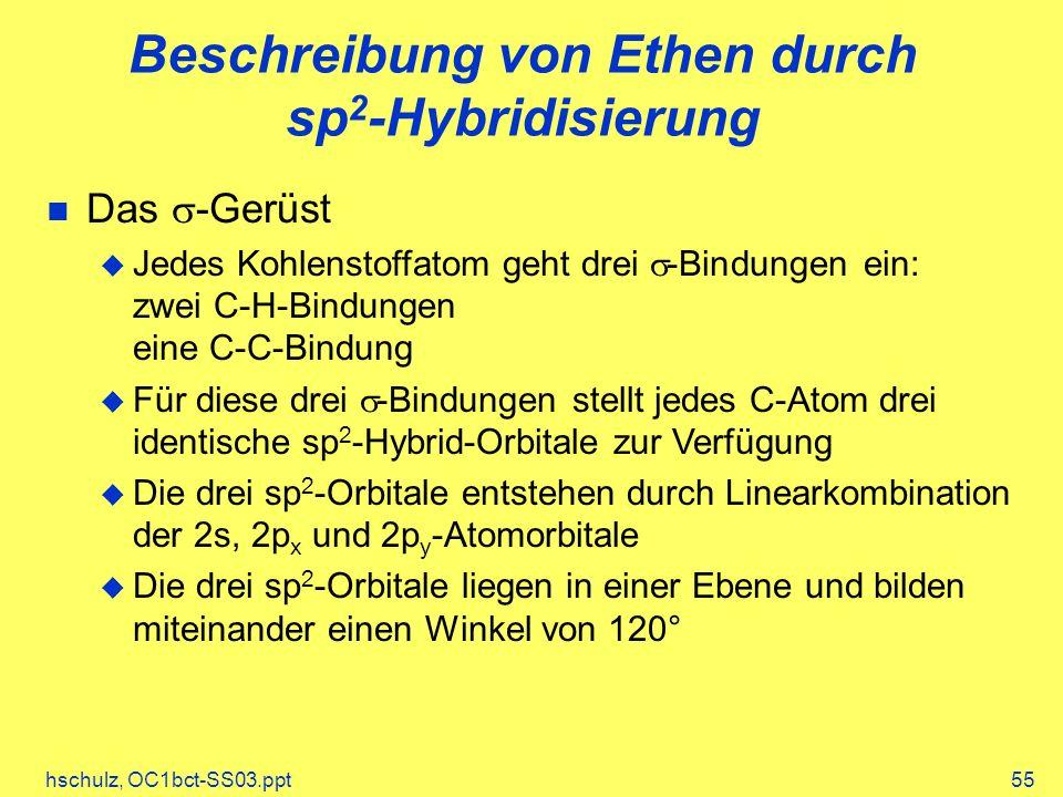 Beschreibung von Ethen durch sp2-Hybridisierung