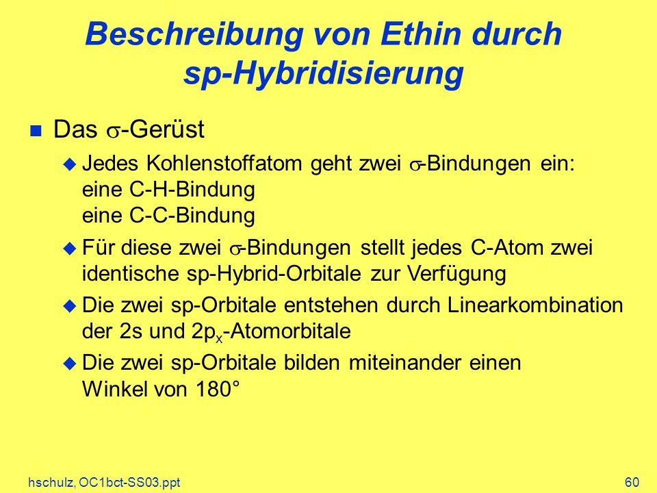 Beschreibung von Ethin durch sp-Hybridisierung