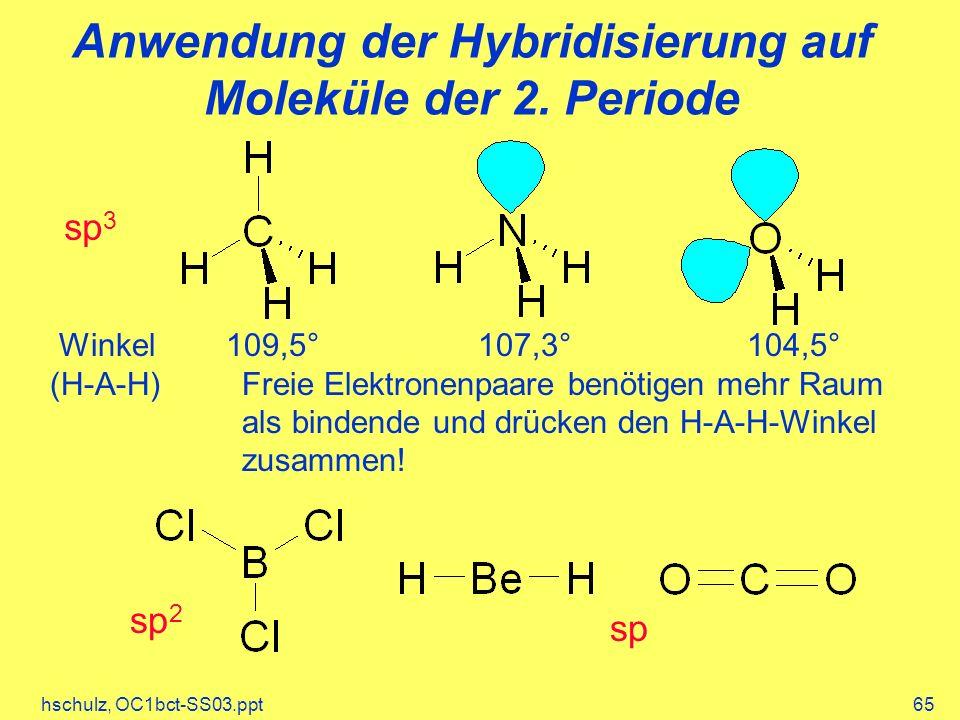 Anwendung der Hybridisierung auf Moleküle der 2. Periode