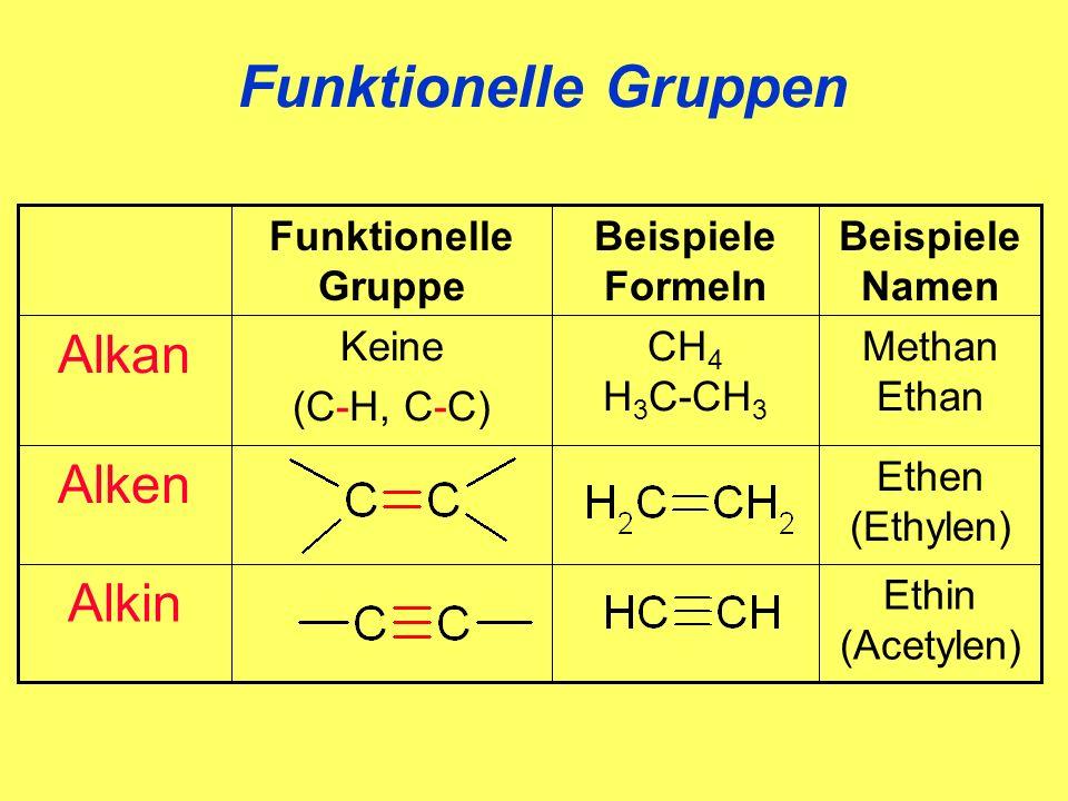 Funktionelle Gruppen Alkan Alken Alkin CH4 H3C-CH3 Beispiele Formeln