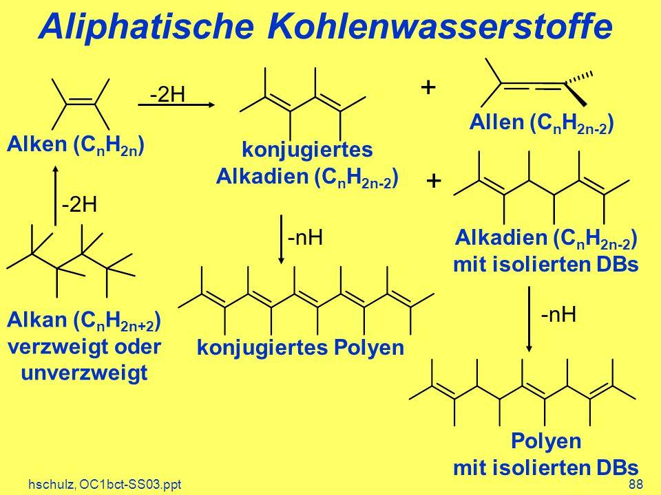 Aliphatische Kohlenwasserstoffe