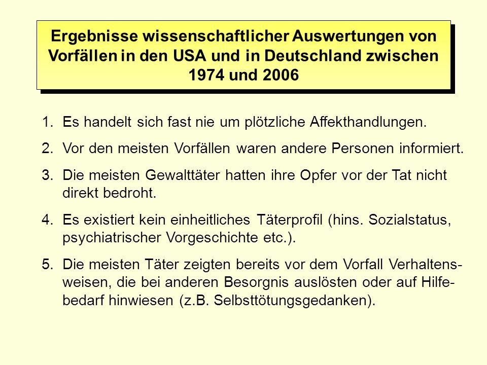 Ergebnisse wissenschaftlicher Auswertungen von Vorfällen in den USA und in Deutschland zwischen 1974 und 2006