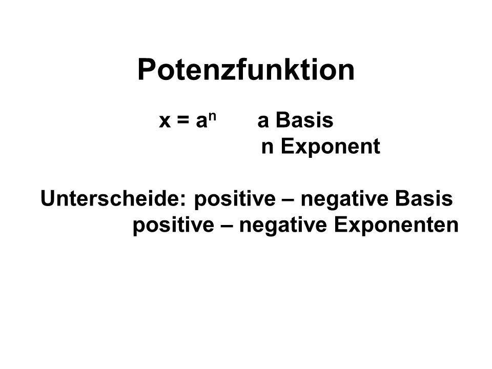 Unterscheide: positive – negative Basis positive – negative Exponenten