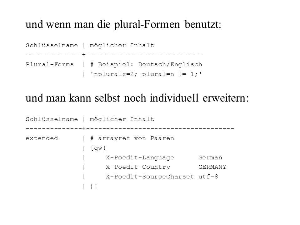 und wenn man die plural-Formen benutzt: