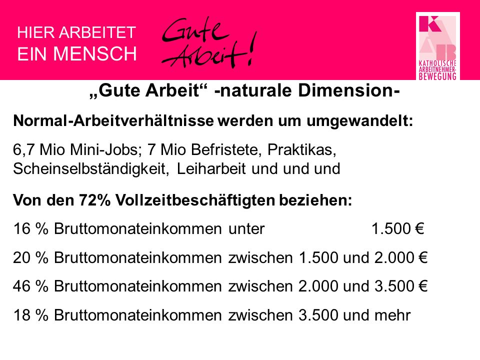 """Gute Arbeit -naturale Dimension-"