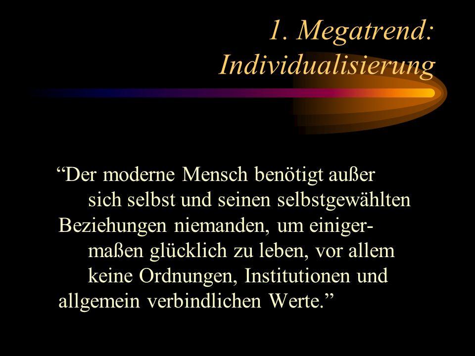 1. Megatrend: Individualisierung