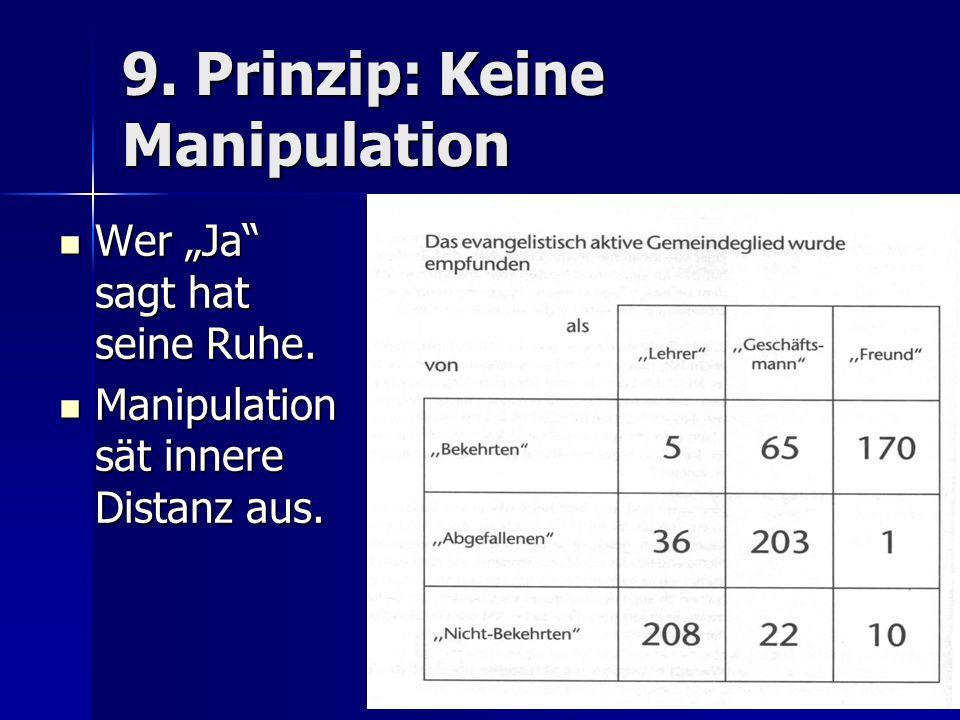9. Prinzip: Keine Manipulation