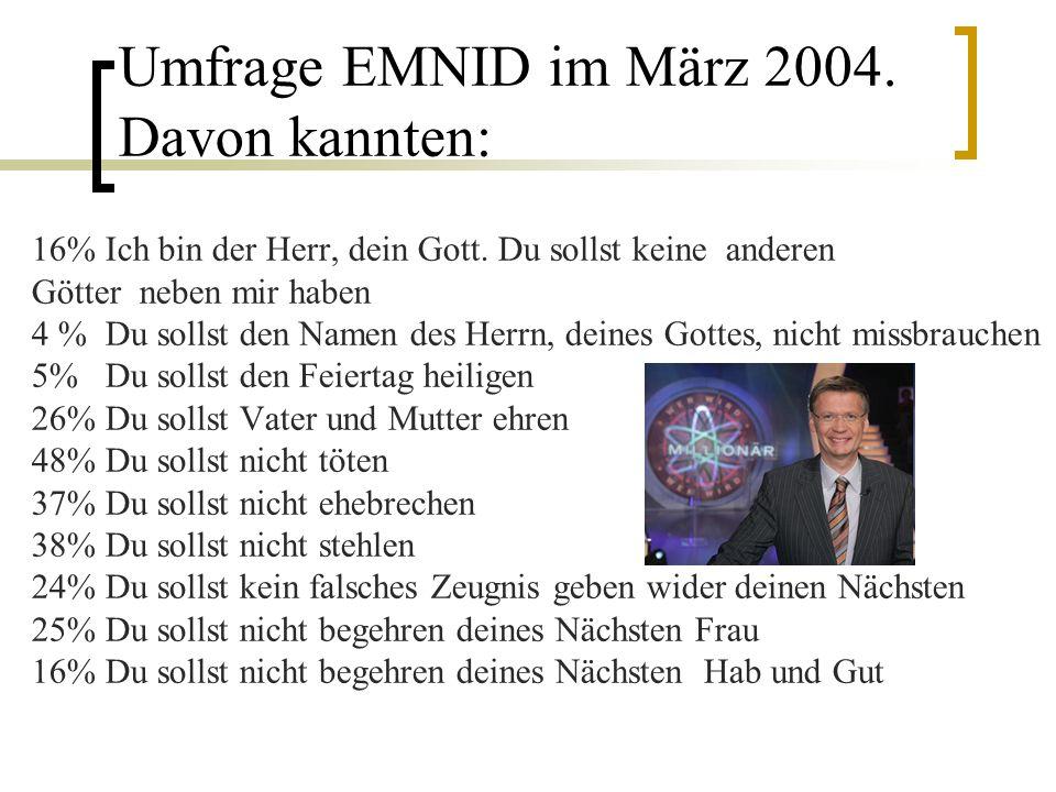 Umfrage EMNID im März 2004. Davon kannten: