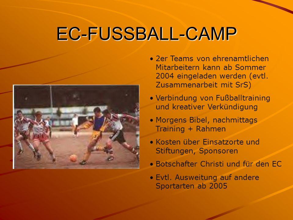 EC-FUSSBALL-CAMP 2er Teams von ehrenamtlichen Mitarbeitern kann ab Sommer 2004 eingeladen werden (evtl. Zusammenarbeit mit SrS)