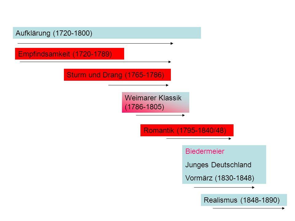Aufklärung (1720-1800) Aufklärung (1720-1800) Empfindsamkeit (1720-1789) Sturm und Drang (1765-1786)
