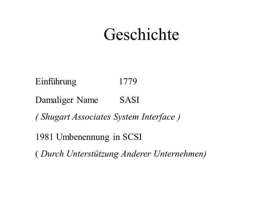 Geschichte Einführung 1779 Damaliger Name SASI