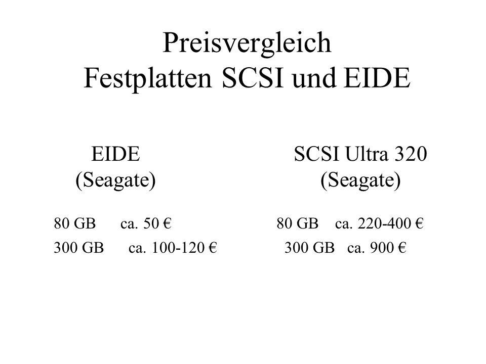 Preisvergleich Festplatten SCSI und EIDE