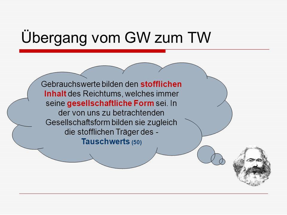 Übergang vom GW zum TW