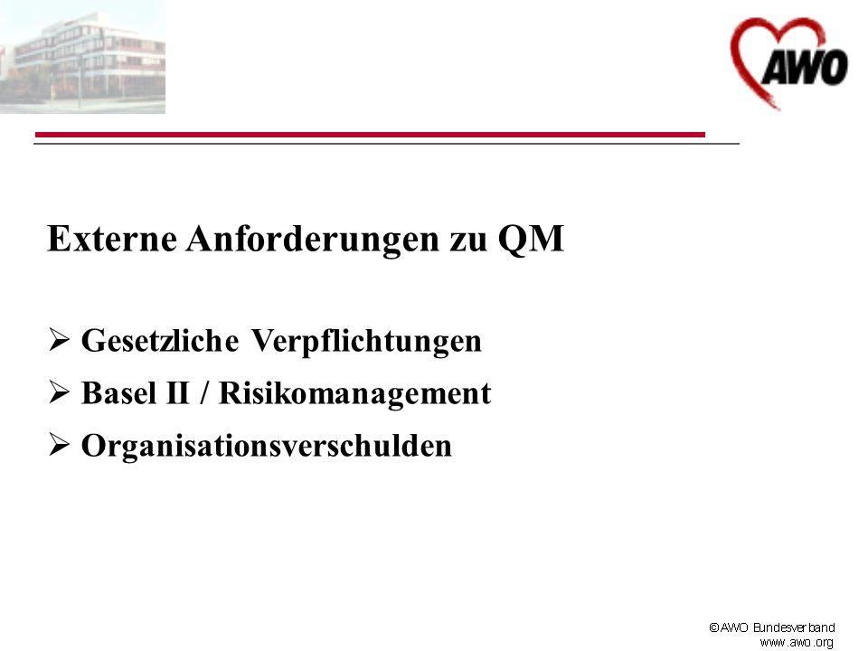 Externe Anforderungen zu QM