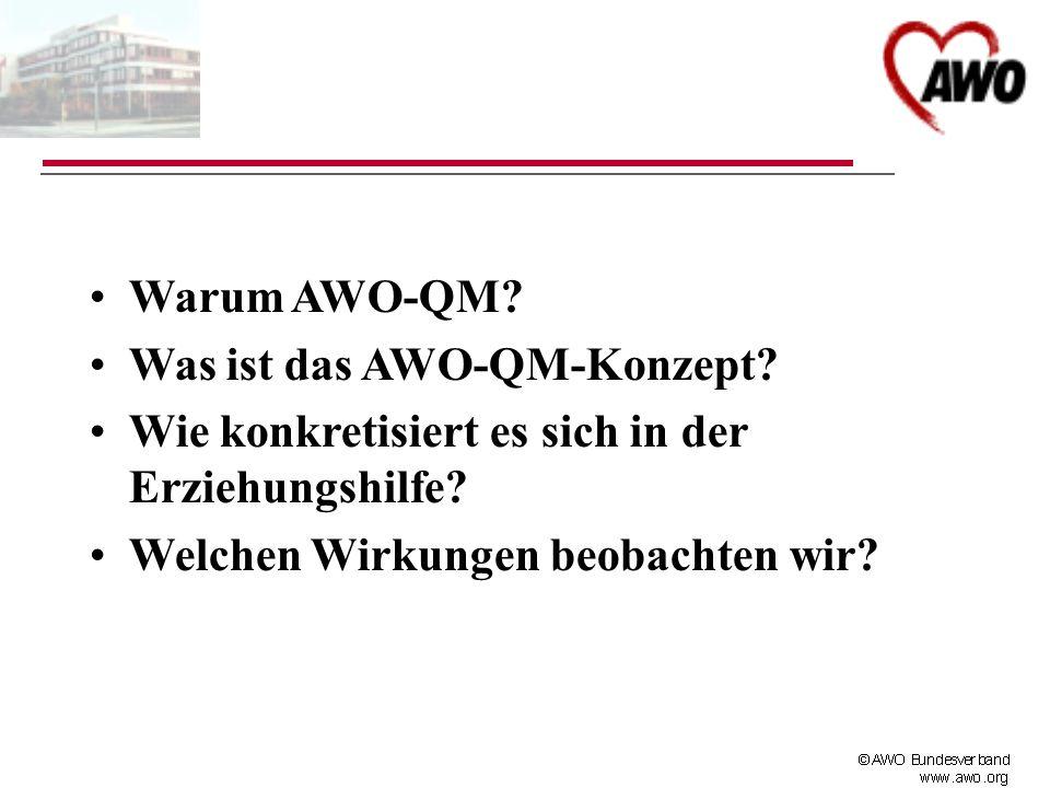 Warum AWO-QM. Was ist das AWO-QM-Konzept. Wie konkretisiert es sich in der Erziehungshilfe.