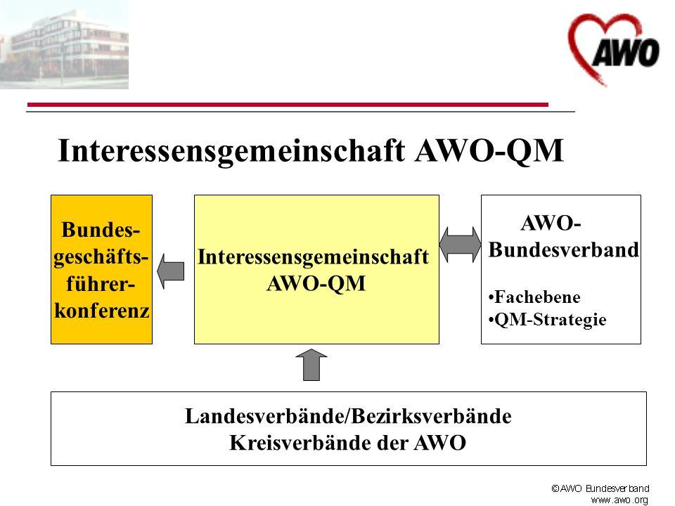 Interessensgemeinschaft Landesverbände/Bezirksverbände