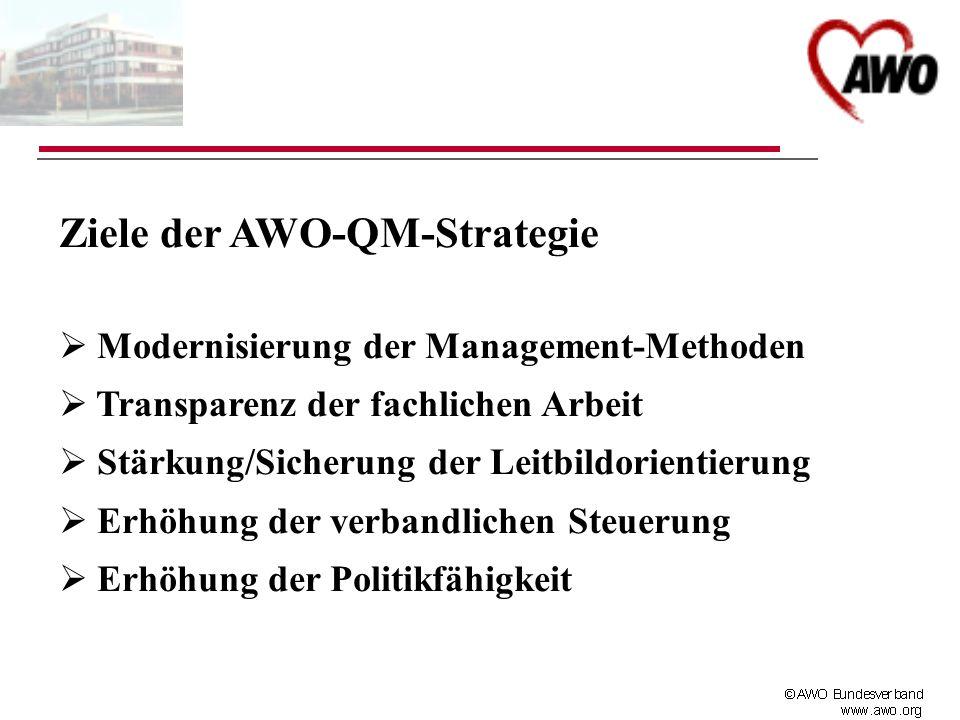 Ziele der AWO-QM-Strategie