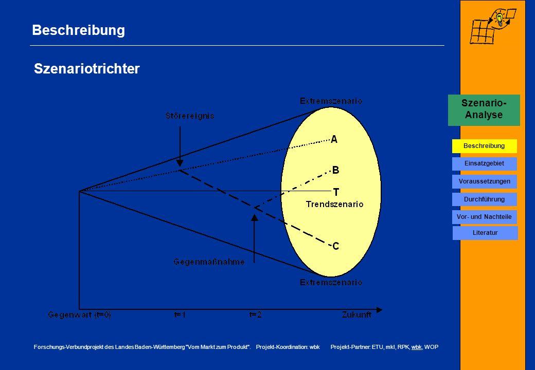 Beschreibung Szenariotrichter Szenario-Analyse Zielkosten- findung