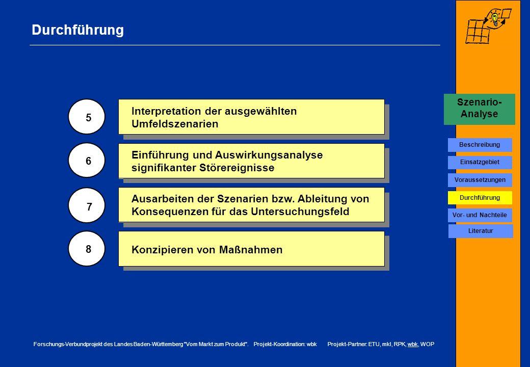 Durchführung Interpretation der ausgewählten Umfeldszenarien 5
