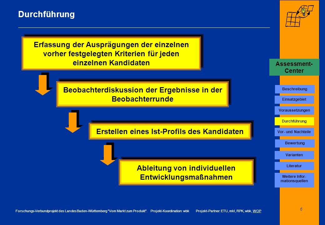 Durchführung Erfassung der Ausprägungen der einzelnen vorher festgelegten Kriterien für jeden einzelnen Kandidaten.