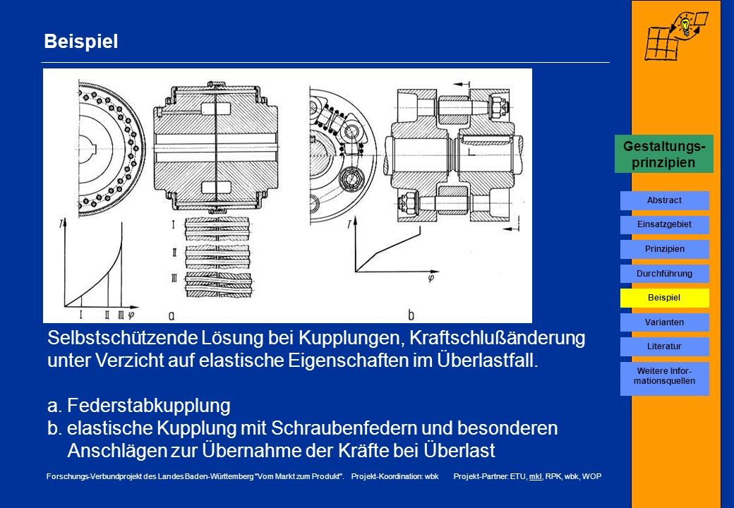 Gestaltungs-prinzipien Weitere Infor-mationsquellen