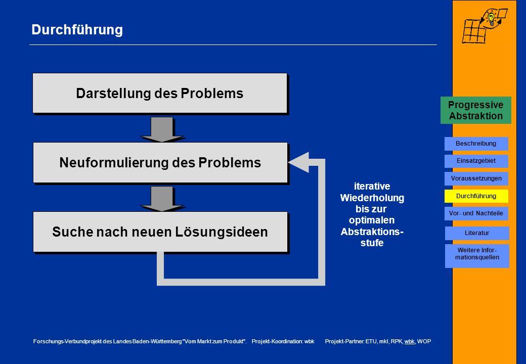 Darstellung des Problems