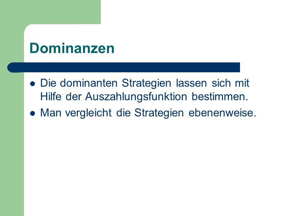 Dominanzen Die dominanten Strategien lassen sich mit Hilfe der Auszahlungsfunktion bestimmen.