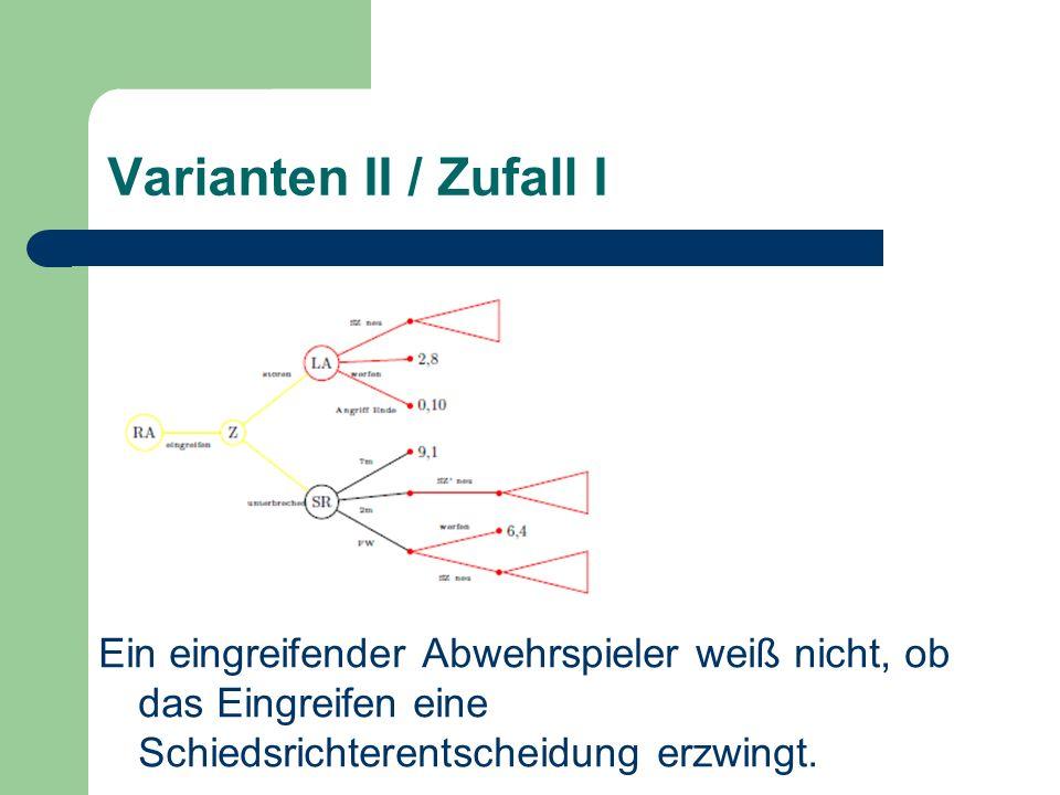Varianten II / Zufall I Ein eingreifender Abwehrspieler weiß nicht, ob das Eingreifen eine Schiedsrichterentscheidung erzwingt.