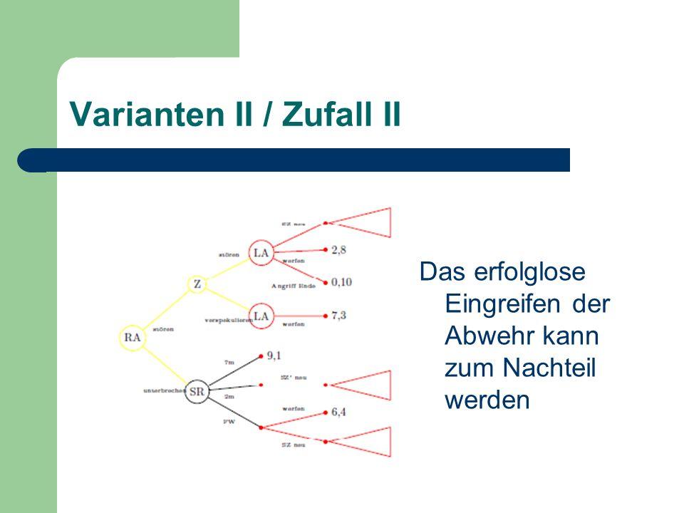 Varianten II / Zufall II