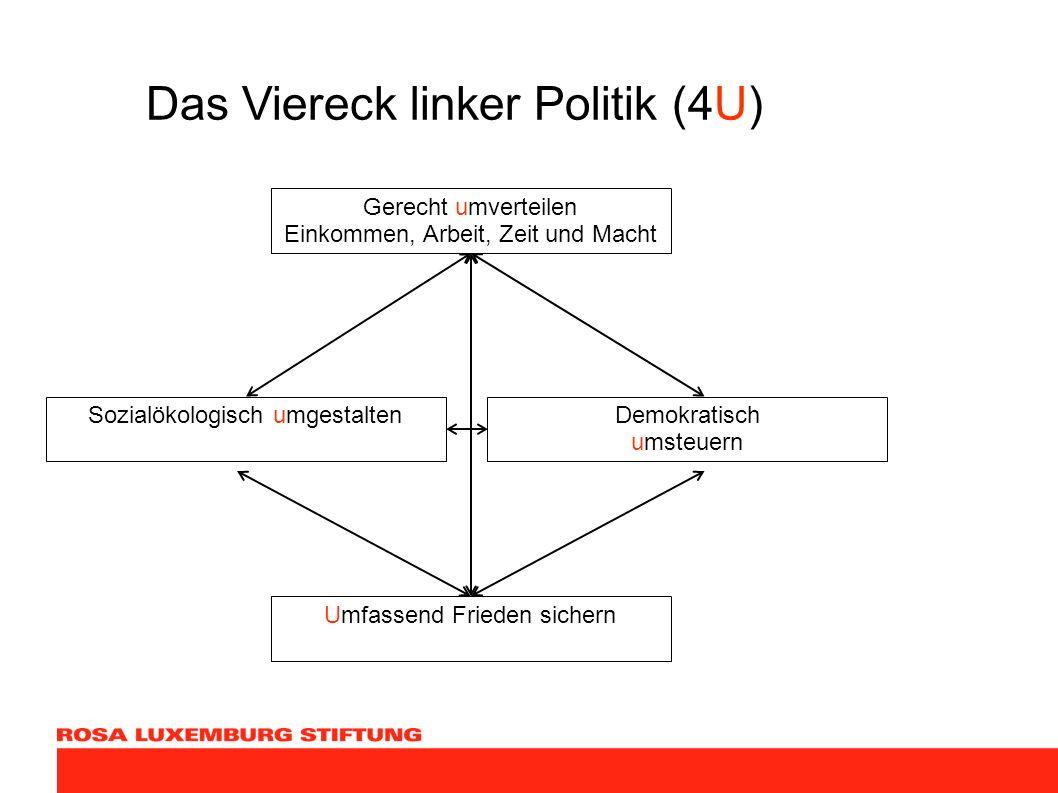 Das Viereck linker Politik (4U)