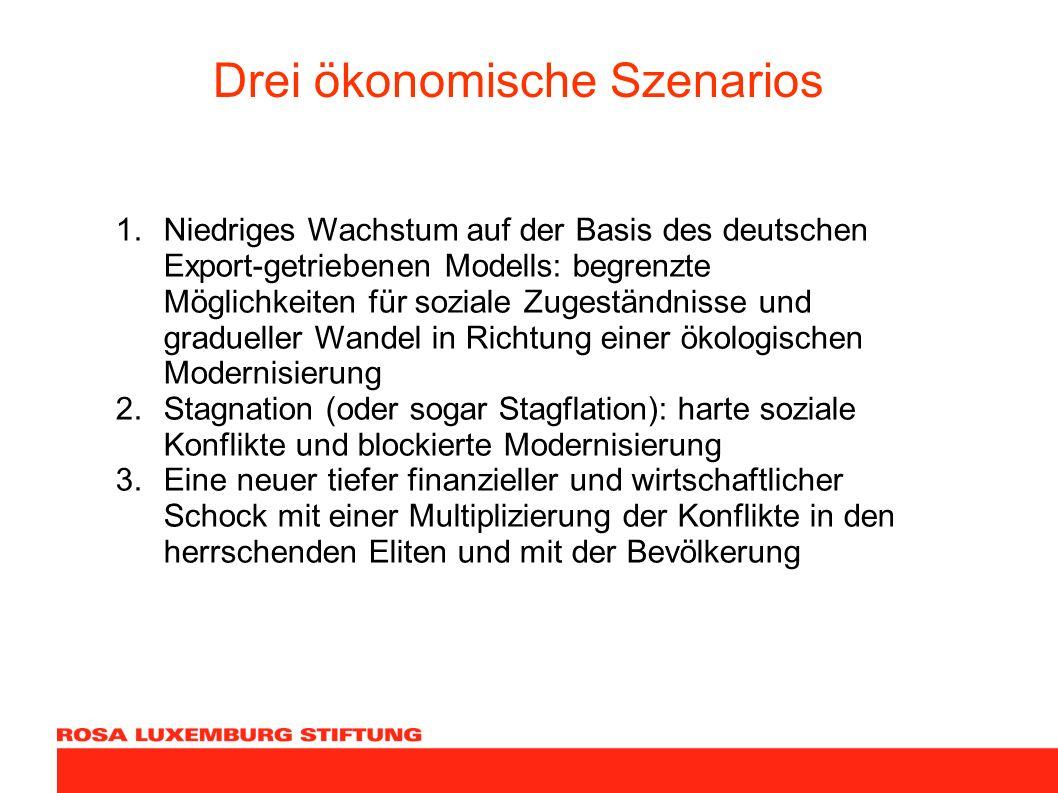 Drei ökonomische Szenarios