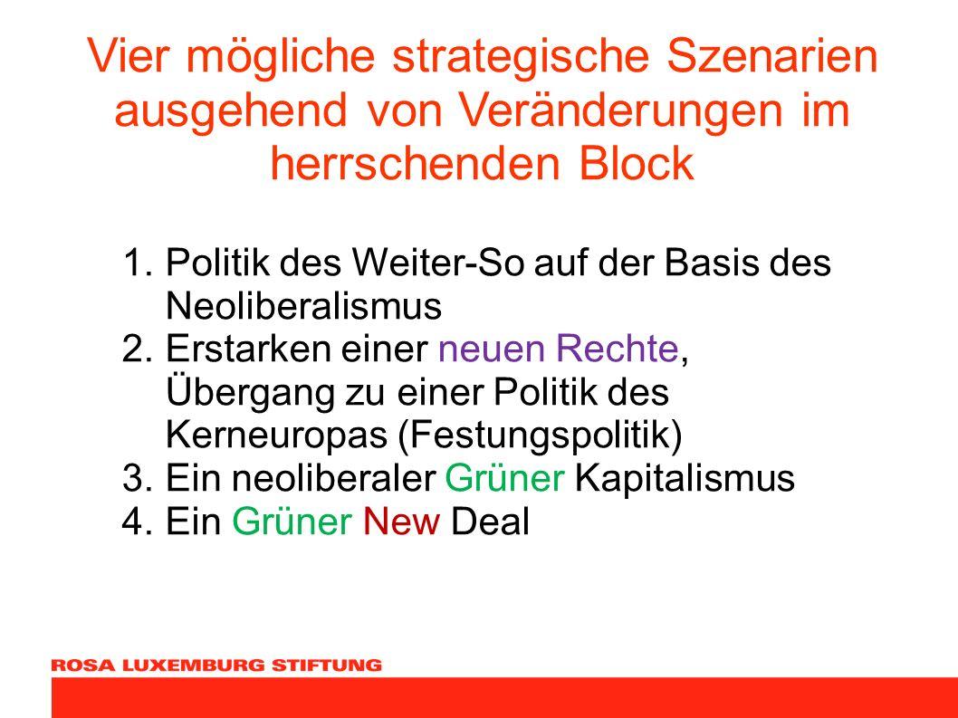Vier mögliche strategische Szenarien ausgehend von Veränderungen im herrschenden Block