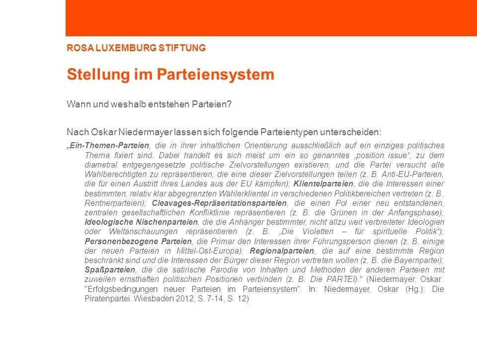 Stellung im Parteiensystem