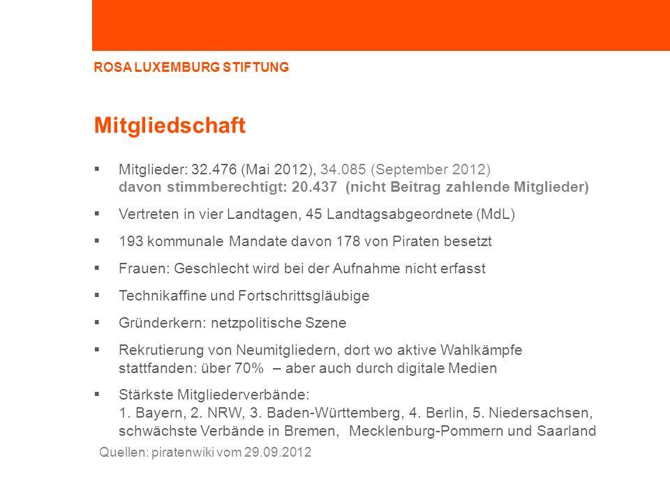 Mitgliedschaft Mitglieder: 32.476 (Mai 2012), 34.085 (September 2012) davon stimmberechtigt: 20.437 (nicht Beitrag zahlende Mitglieder)