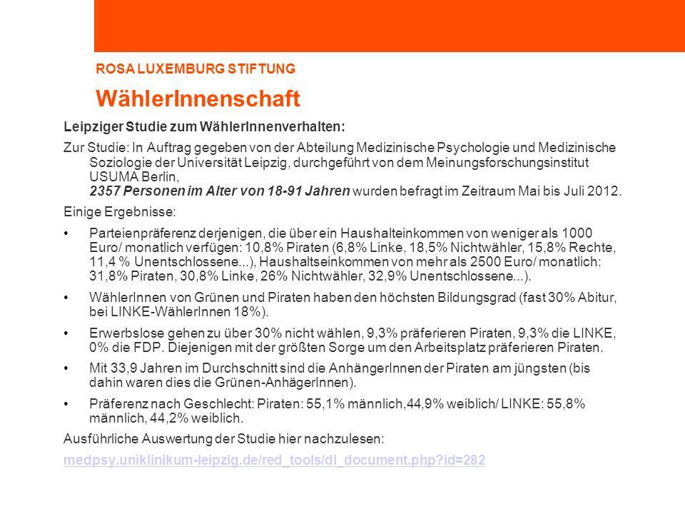 WählerInnenschaft Leipziger Studie zum WählerInnenverhalten: