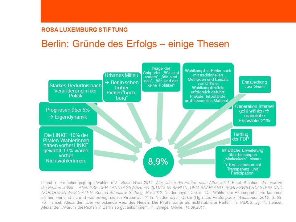 Berlin: Gründe des Erfolgs – einige Thesen