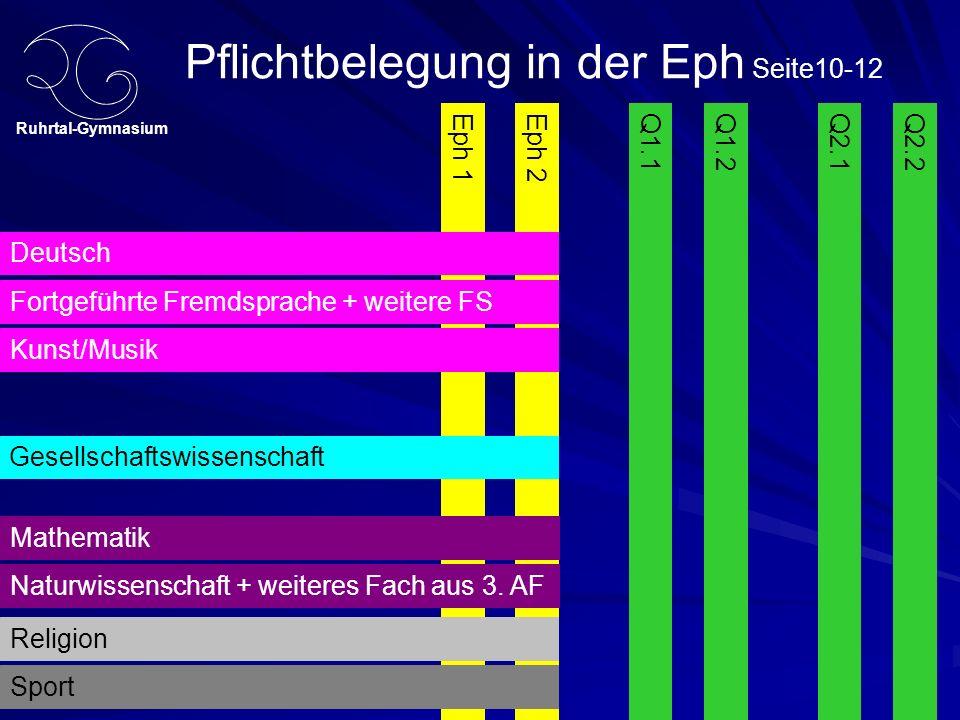 Pflichtbelegung in der Eph Seite10-12