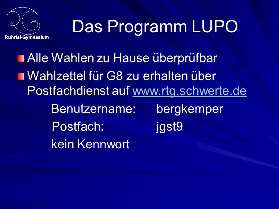 Das Programm LUPO Alle Wahlen zu Hause überprüfbar