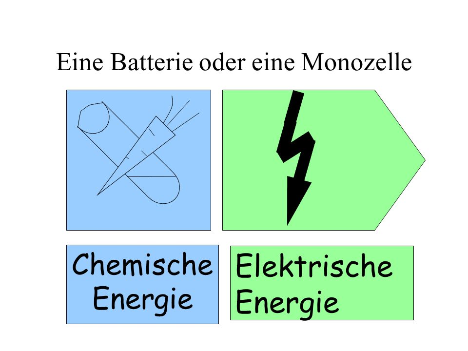 Eine Batterie oder eine Monozelle