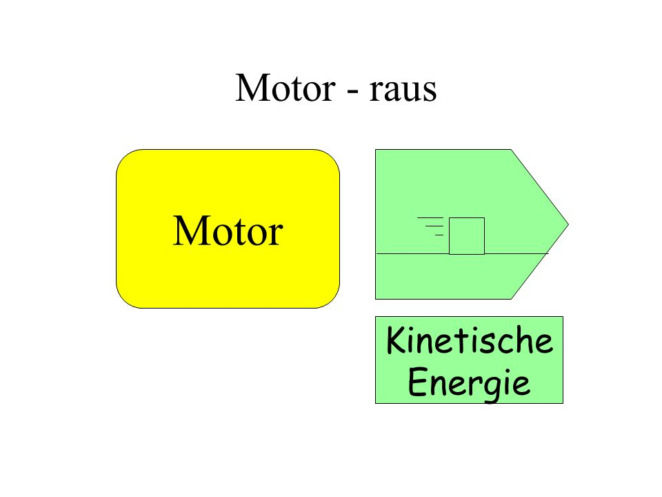 Motor - raus Motor Kinetische Energie