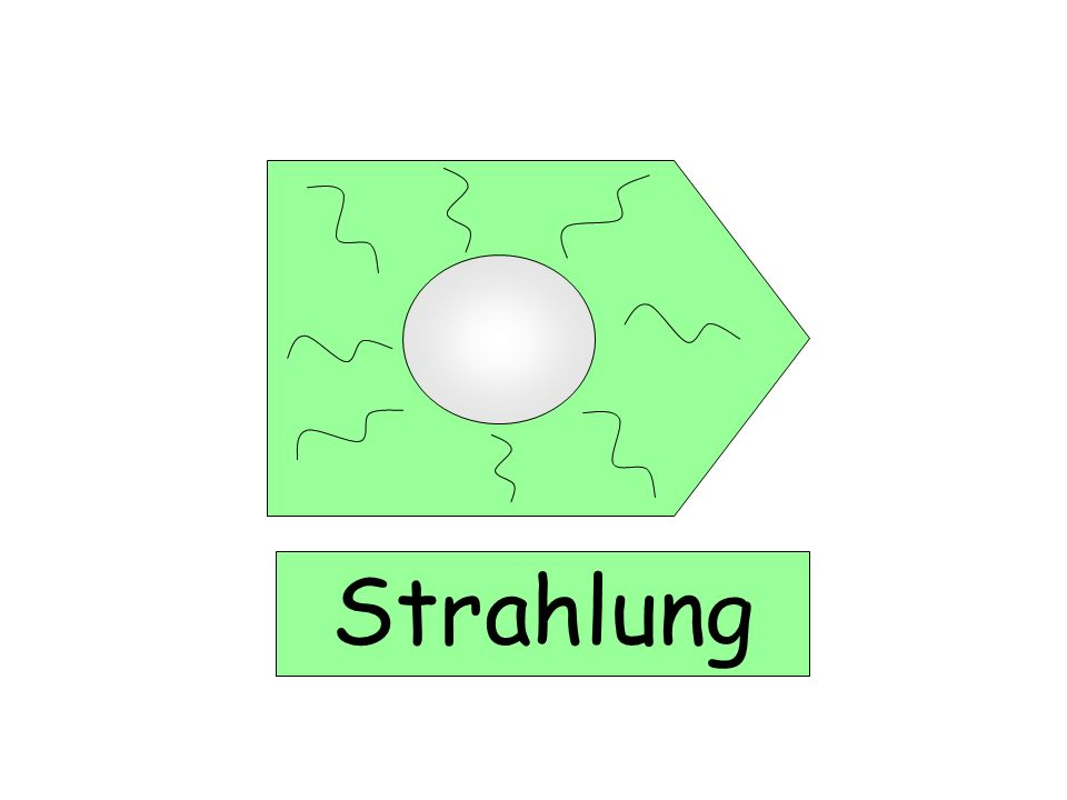 Strahlung