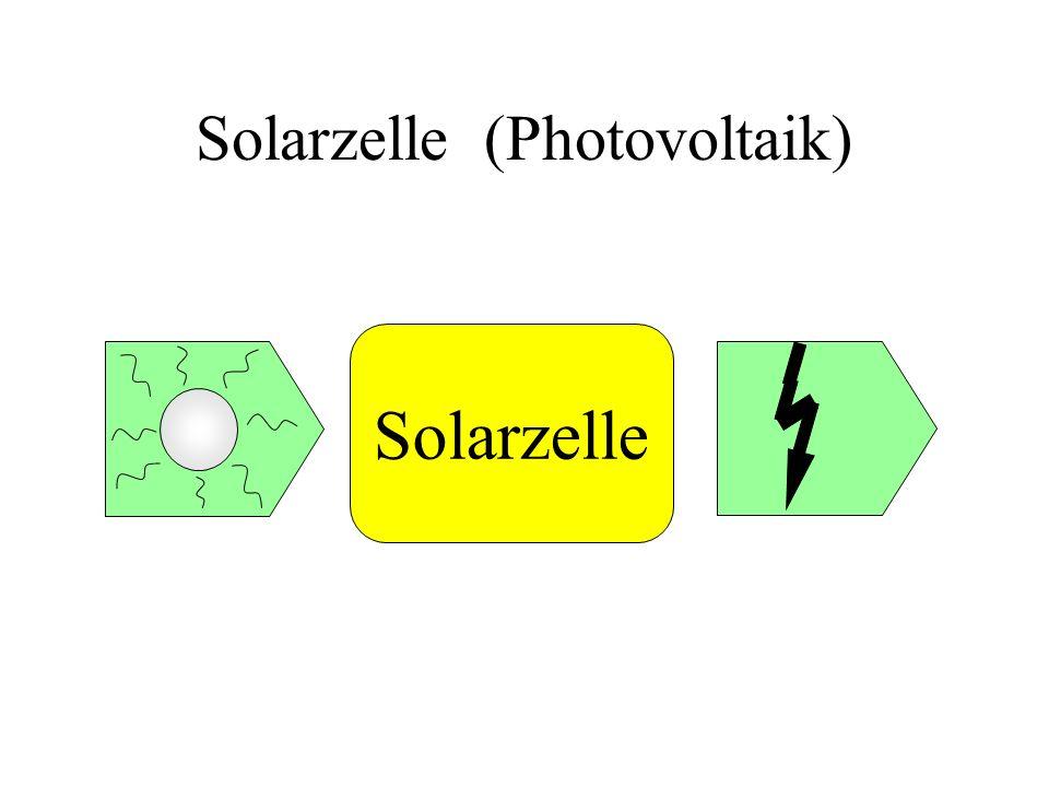 Solarzelle (Photovoltaik)