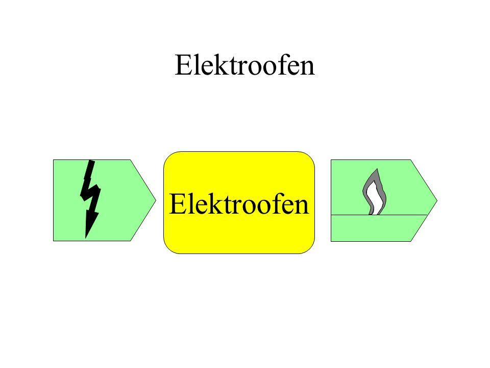 Elektroofen Elektroofen