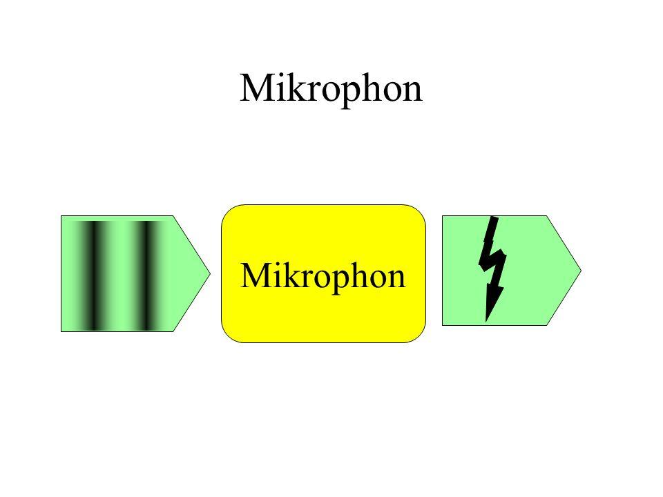 Mikrophon Mikrophon