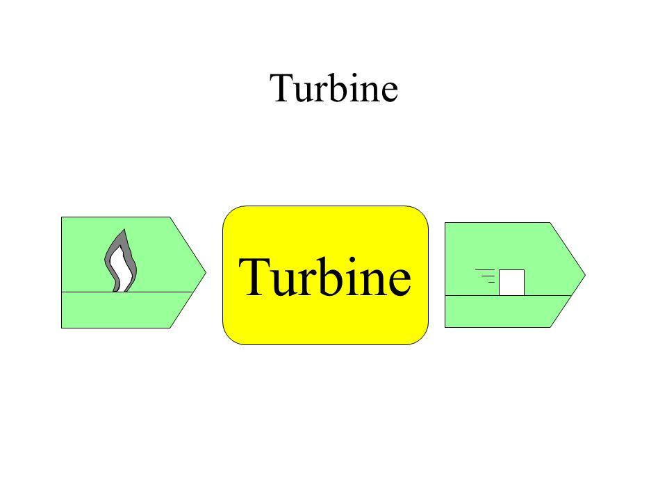 Turbine Turbine