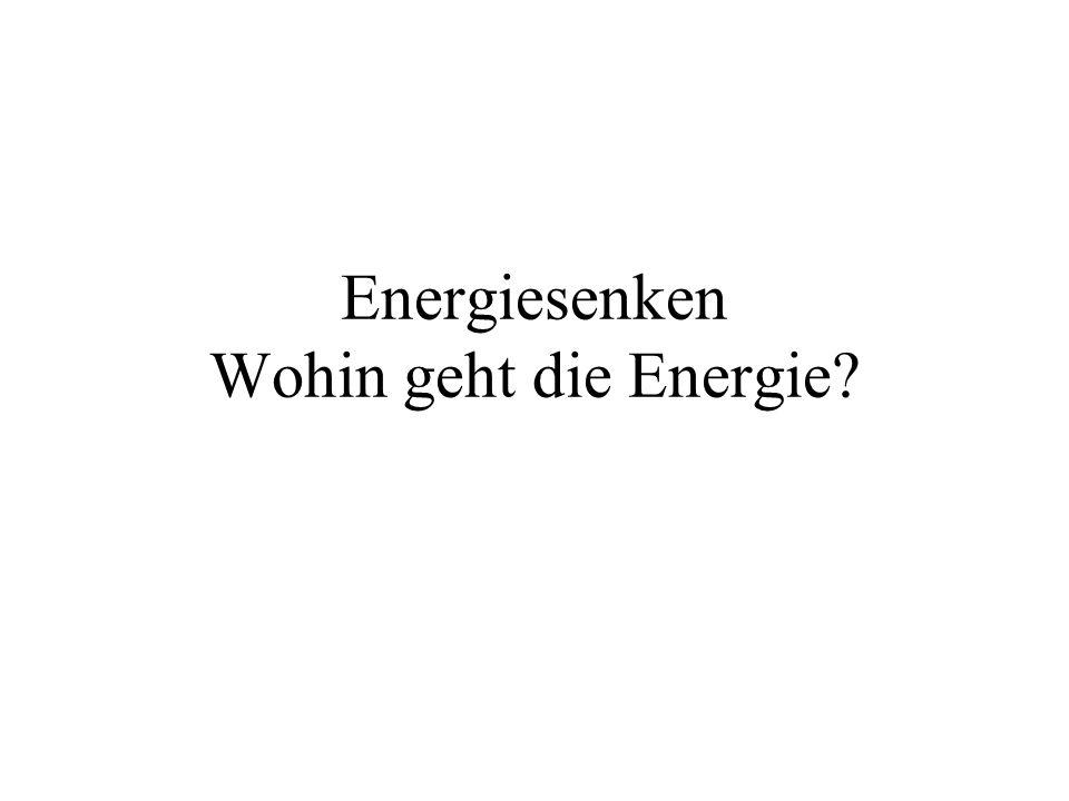 Energiesenken Wohin geht die Energie